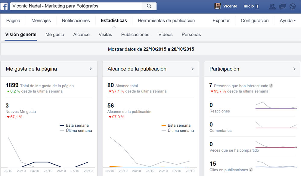estadísticas de facebook - visión general 1