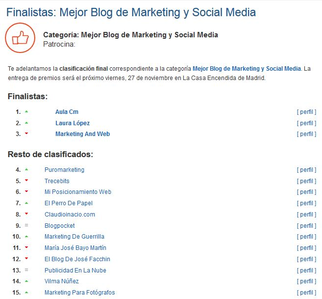 finalistas mejor blog de marketing online Bitácoras