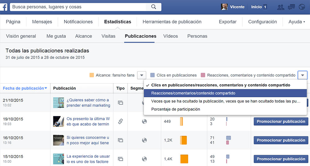 estadísticas de facebook, interacciones de audiencia